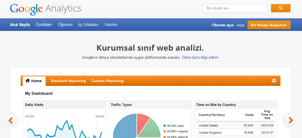 Analytics oturum aç