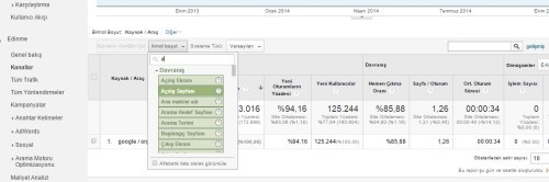 acilis-sayfasi-google-analytics