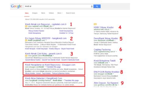 google-ranking-siralamalari