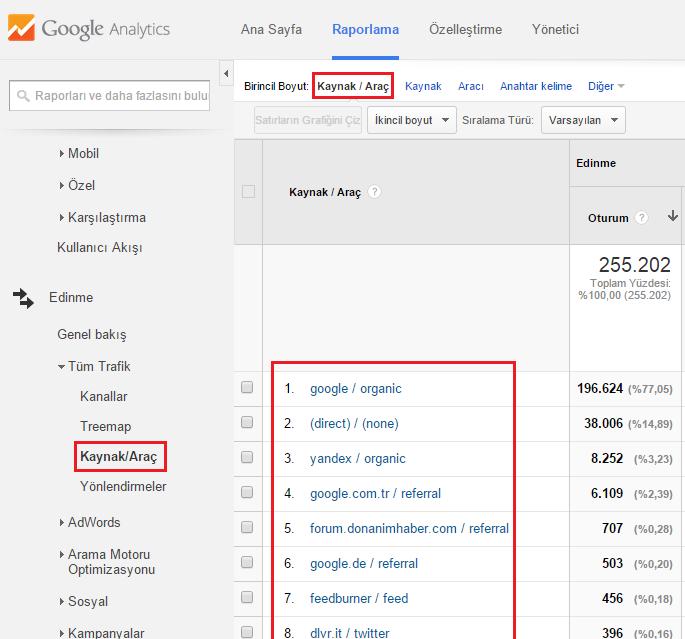 google-trafik