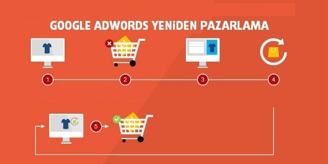 adwords-yeniden-pazarlama