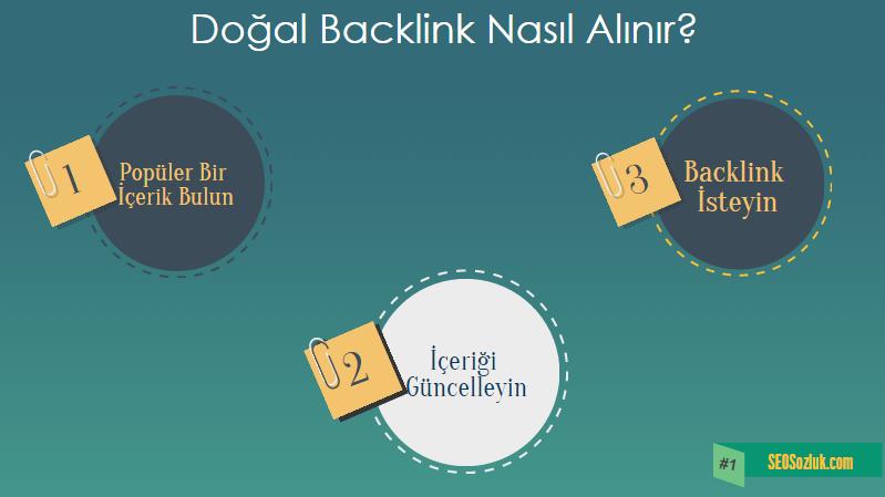 Doğal backlink nasıl alınır