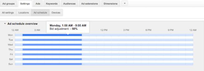 AdWords Zaman Planlayıcısı