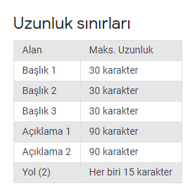 ads-karakter-sayisi