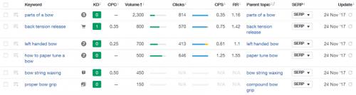 web sitesi tıklanma sayısı arttırma